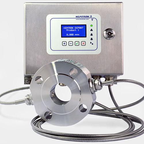 process photometer