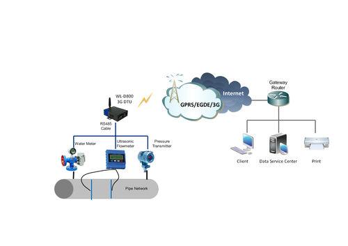 machine monitoring remote monitoring system
