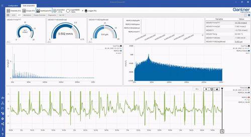 interface software - Gantner Instruments