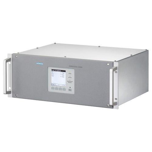 process gas analyzer