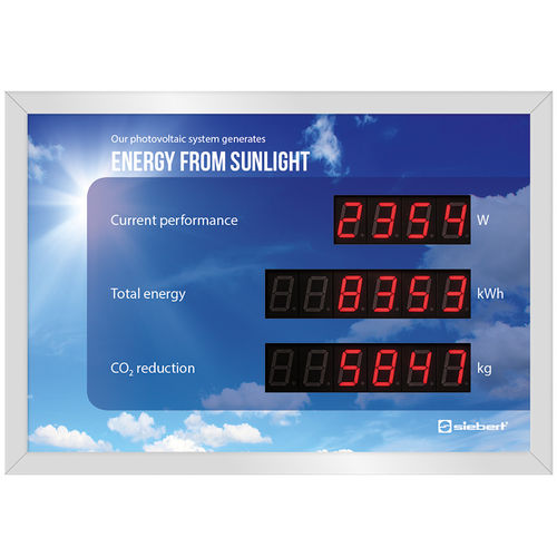 LED display / numeric / 2-line / compact