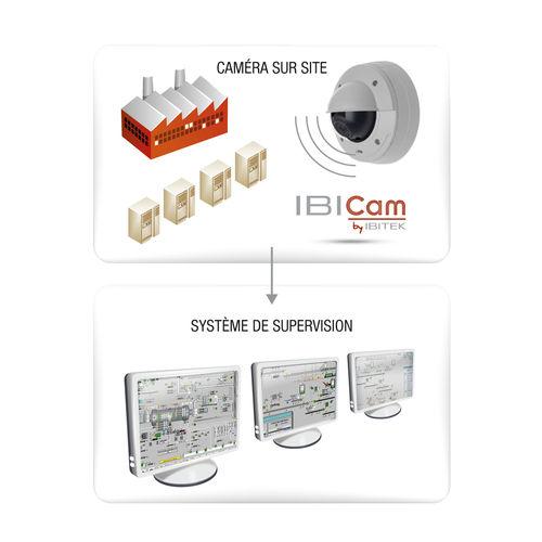 measurement monitoring system