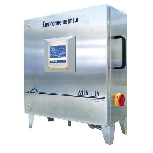 oxygen analyzer / carbon dioxide / flue gas / acid
