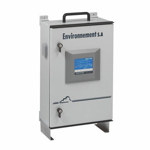 flue gas analyzer / oxygen / carbon dioxide / biogas