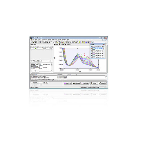 data acquisition software / for spectrometers