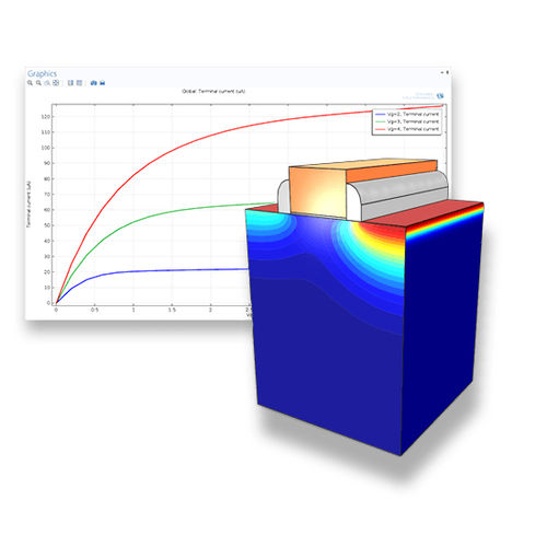 analysis software / electromagnetic field simulation / modeling