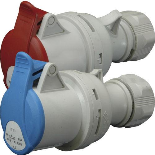 CEE plug and socket