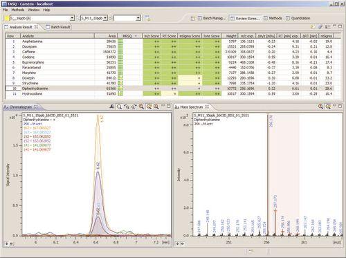 data analysis software / for mass spectrometry