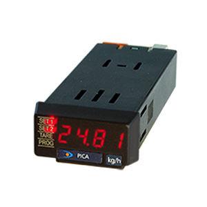 process panel meter / current / DC voltage / power