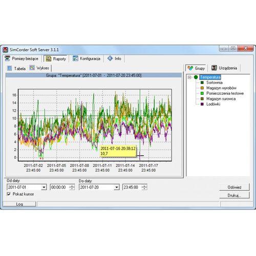monitoring software - SIMEX Sp. z o.o.