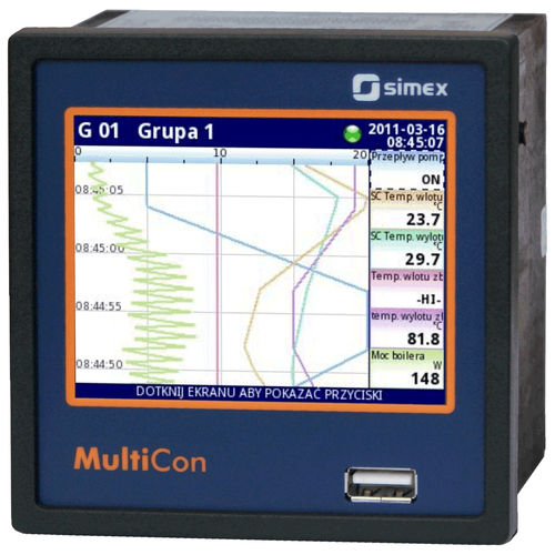 multi-channel indicator controller