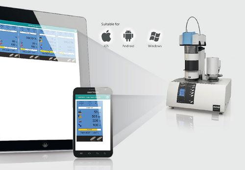 monitoring software