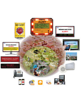 interface software / alarm / fire detection / automated