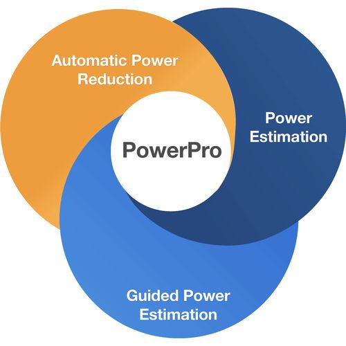 analysis software / optimization / estimate
