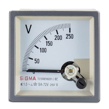 panel-mount measuring device