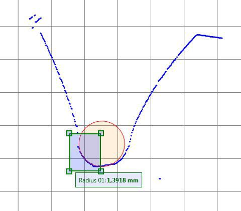 scatter plot processing and visualization software / image analysis / measurement / assessment