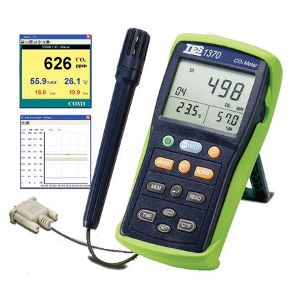 CO2 concentration measuring instrument