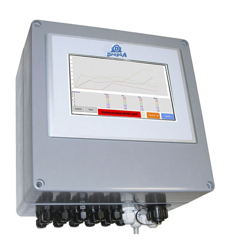 controller for centralized lubrication system - Dropsa spa