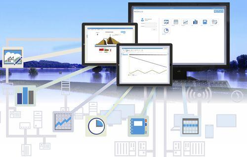 control software / monitoring / SCADA / process