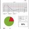 pyrometer software / temperature analysis / monitoring / data acquisition