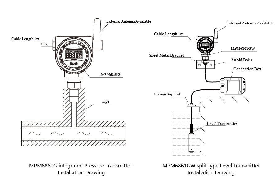 Intelligent Wireless Pressure  Level Transmitter Mpm6861g W