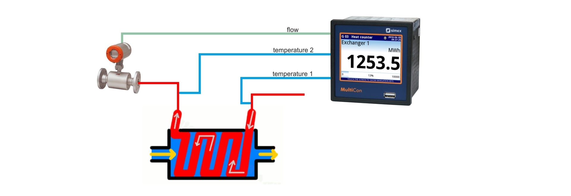 Application #13: MultiCon as a heat meter