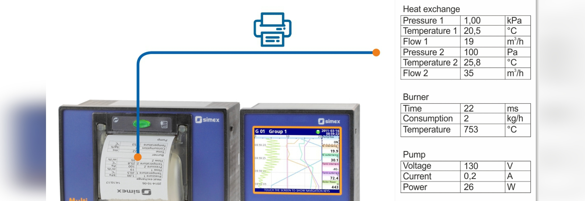 Application example #1: Multichannel recorder/controller featuring the thermal panel printer