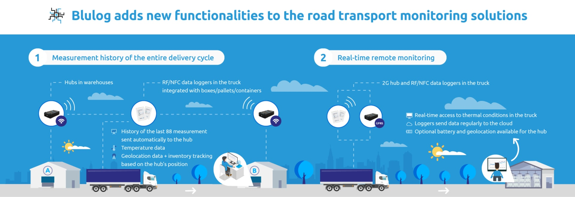 Blulog unveils new functionalities for its road transport monitoring solution
