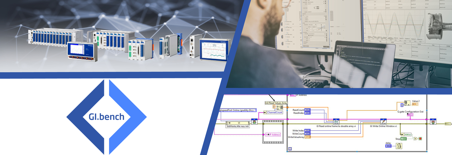 Easy integration of Gantner Instruments product platforms into NI LabVIEW