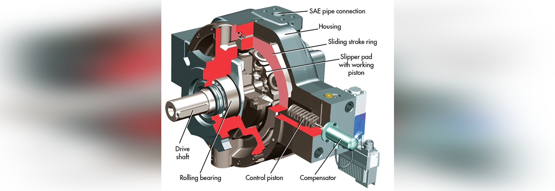 A Hydraulic Pump for High-Pressure Applications