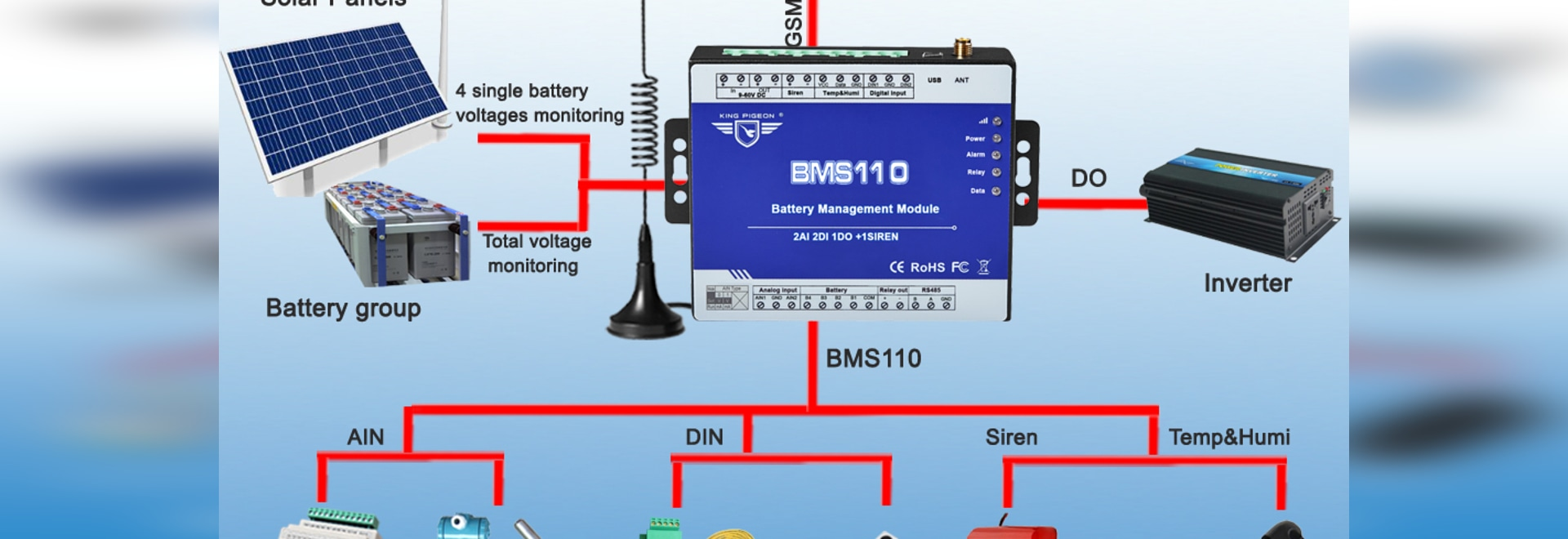 King Pigeon Small Battery Bank Monitoring System BMS110