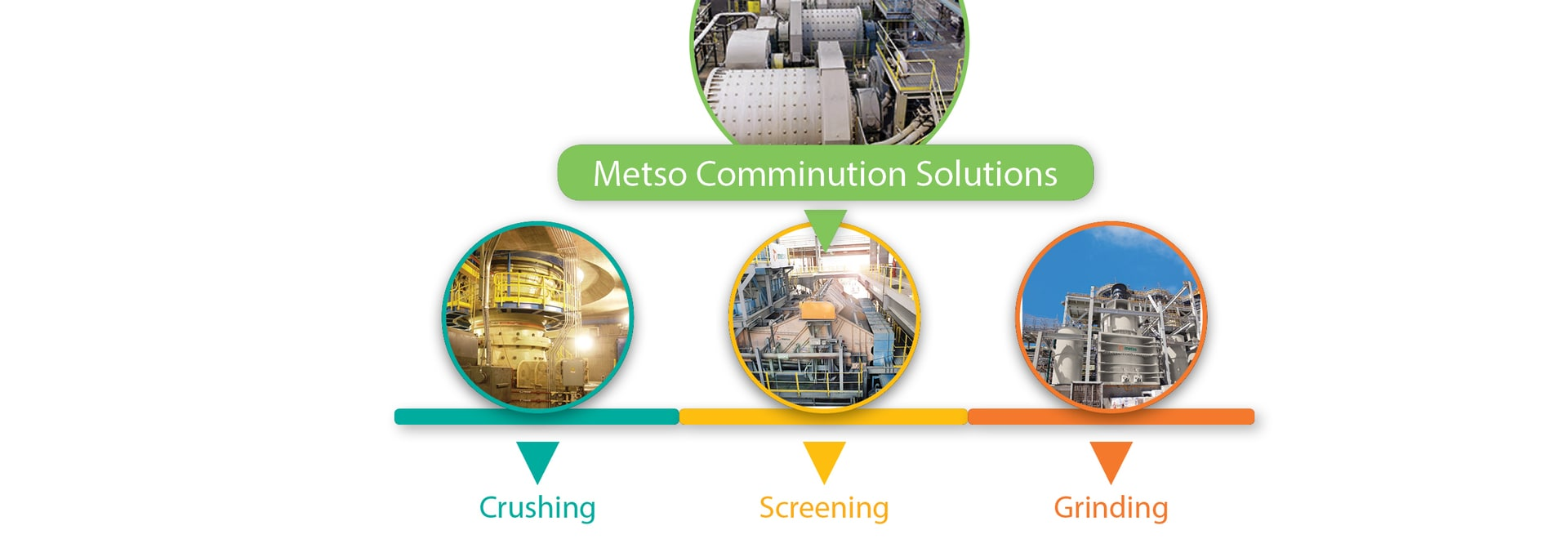 Metso, in collaboration with Rockwell Automation, introduces