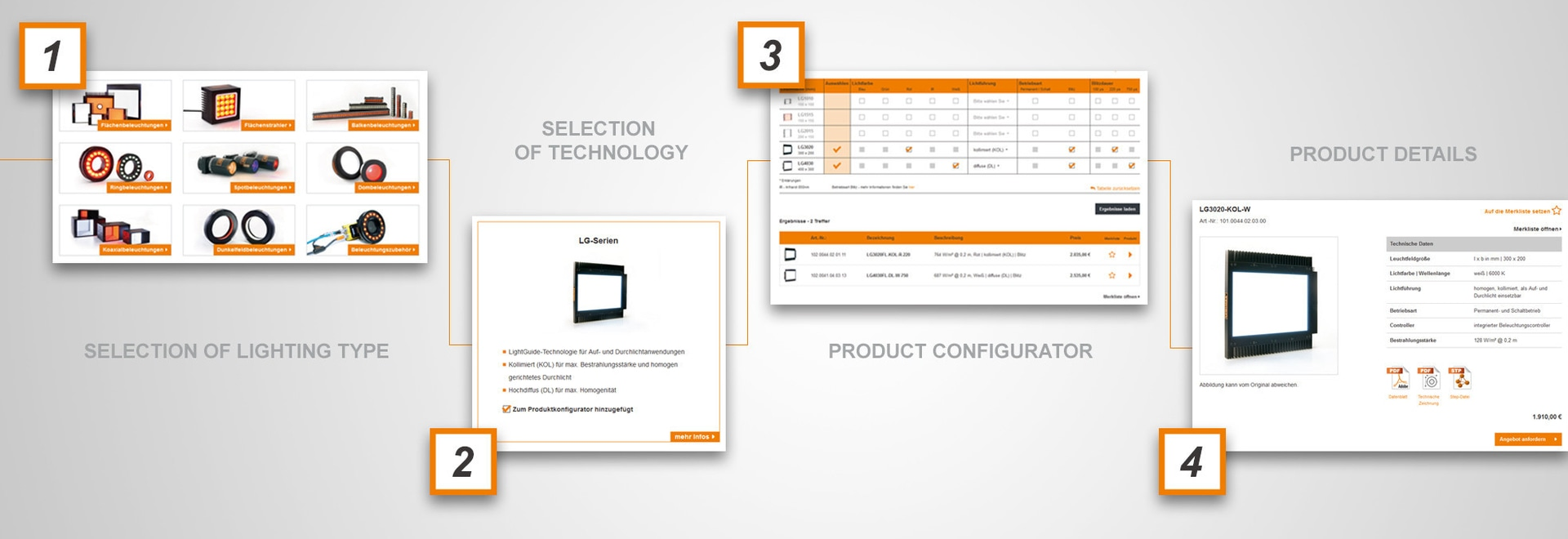 The new LUMIMAX® online product configurator