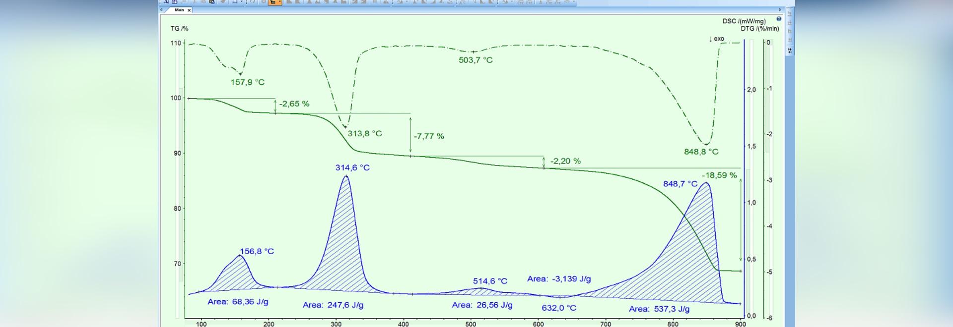 Smart Thermal Analysis (Part I)