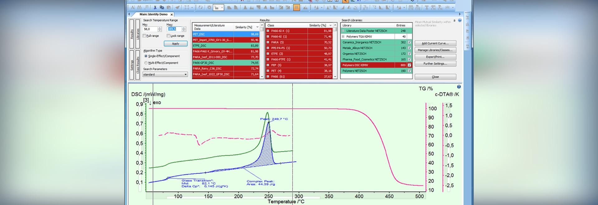 Smart Thermal Analysis (Part II)