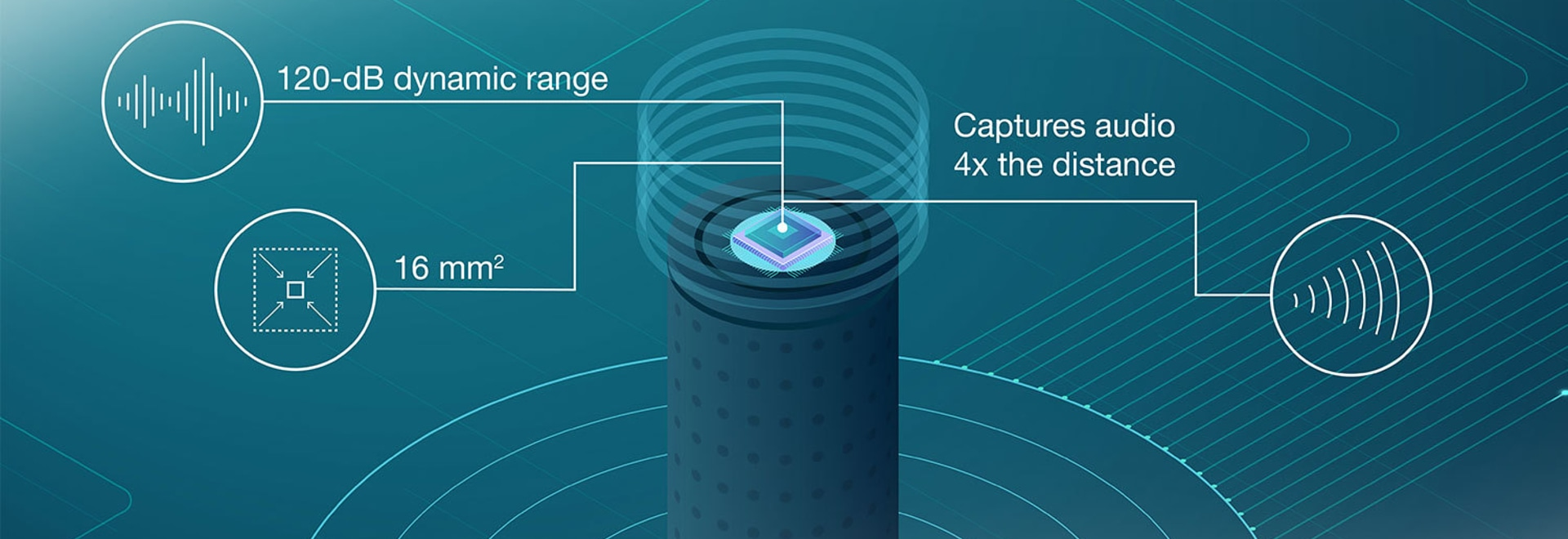 Voice ADC excels at far-field audio
