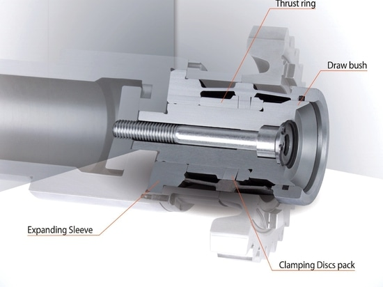 Hand and power clamping possible