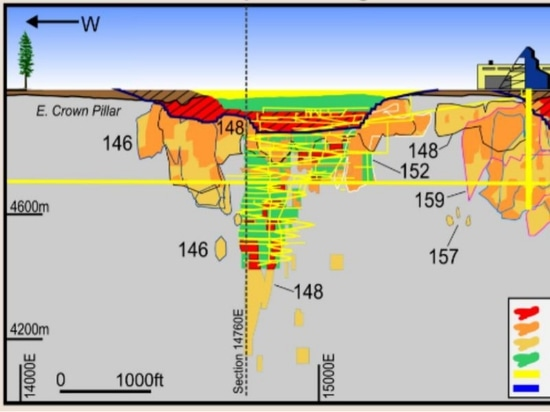 A composite longitudinal section of the Casa Berardi gold mine. (Image: Hecla Mining Co.)
