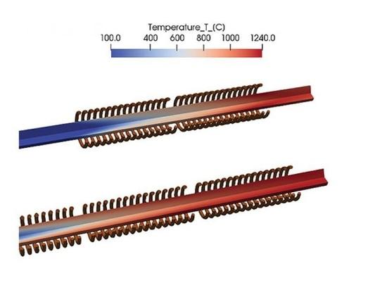 Simulating Induction Heating of Forging Billets