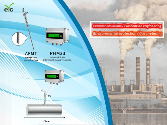 eYc Exhaust emission flow monitoring solution <