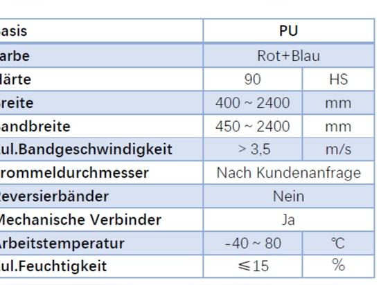 Scraper Technical Data