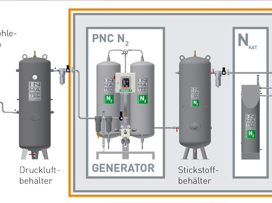 COST-EFFECTIVE NITROGEN FOR ELECTRONICS PRODUCTION USING MODERN HYDROGEN TECHNOLOGY