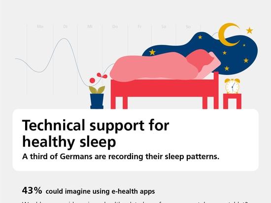 Sleeping healthier