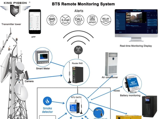 King Pigeon BTS Monitoring & Site Security Solution