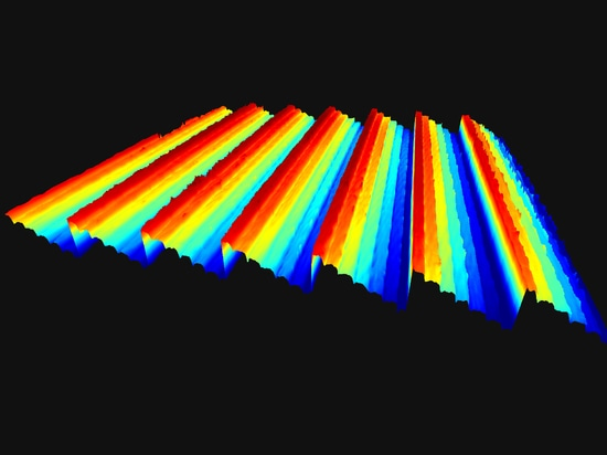 Analyze challenging components like optical diffractive elements