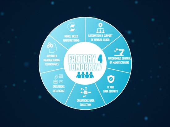 Factory 4 Tomorrow will explore new technologies and ways of working to make manufacturing more sustainable.