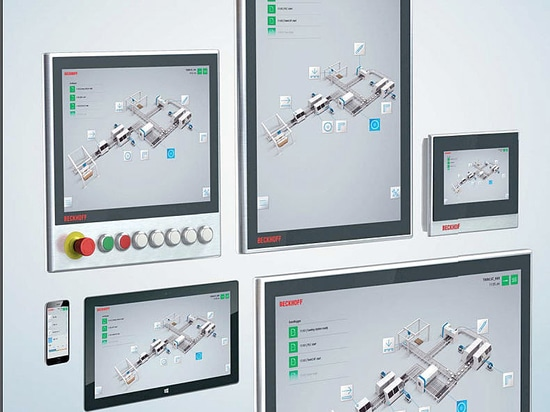 Faster and simpler with platform independence: TwinCAT HMI