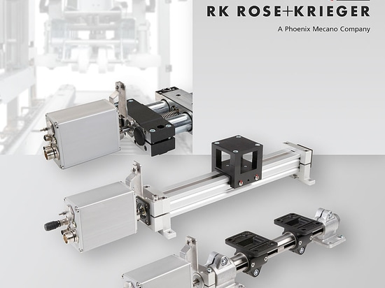 Automated format adjustment with RK linear actuators