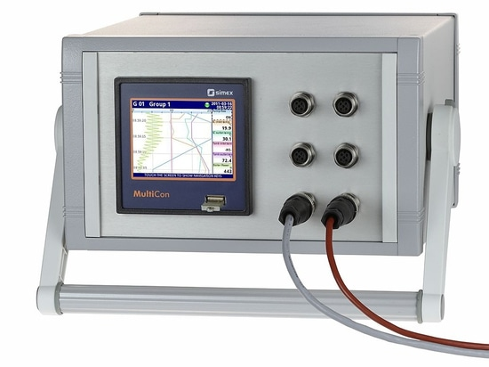 MultiCon CMC-99 closed in a benchtop!