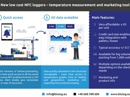 Blulog unveiled new single-use NFC temperature data loggers at Fruit Logistica 2018